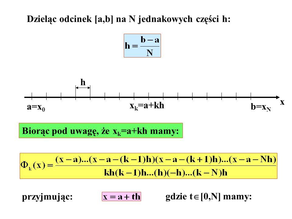 Dzieląc odcinek [a,b] na N jednakowych części h: